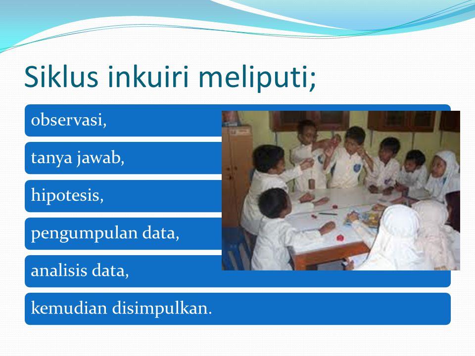 Siklus inkuiri meliputi; observasi,tanya jawab,hipotesis,pengumpulan data,analisis data,kemudian disimpulkan.