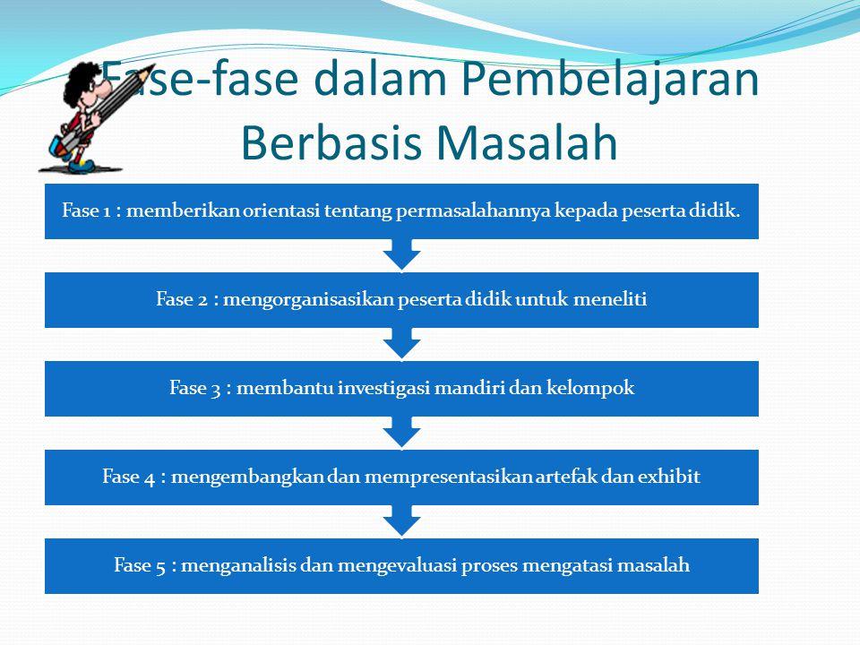 Fase-fase dalam Pembelajaran Berbasis Masalah Fase 5 : menganalisis dan mengevaluasi proses mengatasi masalah Fase 4 : mengembangkan dan mempresentasi