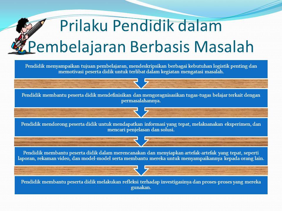 STRATEGI PEMBELAJARAN BERMAKNA  Karyawisata;  Inquiry (Membangun Pengetahuan)  Berpikir lateral;  Bermain peran (Role Play) ;