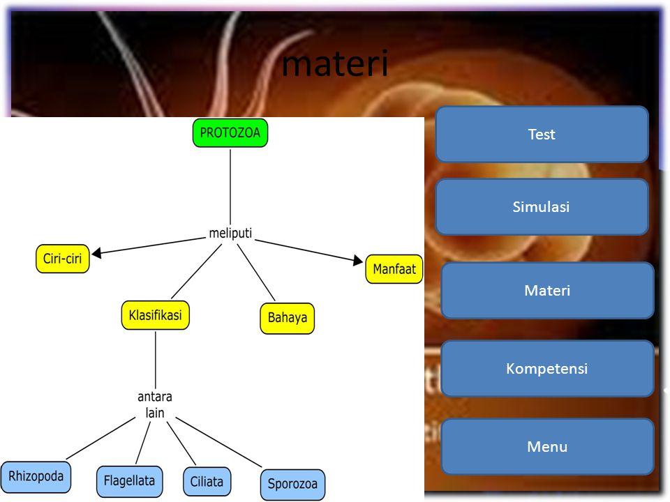 materi Menu Kompetensi Materi Simulasi Test
