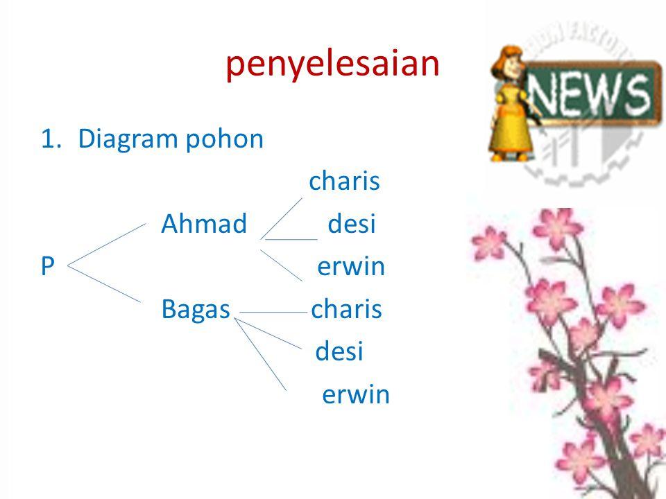 penyelesaian 1.Diagram pohon charis Ahmad desi P erwin Bagas charis desi erwin