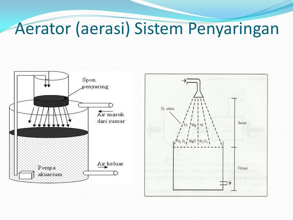 Aerator (aerasi) Sistem Penyaringan