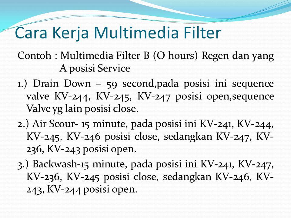 Cara Kerja Multimedia Filter Contoh : Multimedia Filter B (O hours) Regen dan yang A posisi Service 1.) Drain Down – 59 second,pada posisi ini sequence valve KV-244, KV-245, KV-247 posisi open,sequence Valve yg lain posisi close.