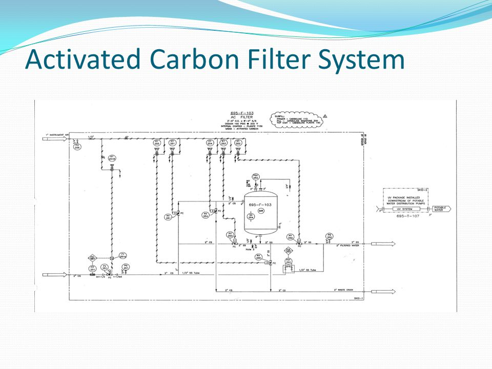 Activated Carbon Filter System