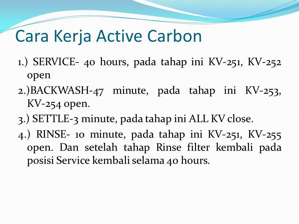 Cara Kerja Active Carbon 1.) SERVICE- 40 hours, pada tahap ini KV-251, KV-252 open 2.)BACKWASH-47 minute, pada tahap ini KV-253, KV-254 open.