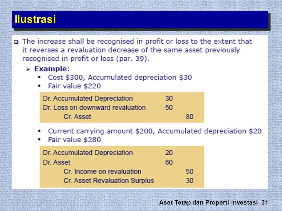 Aset Tetap dan Properti Investasi 31 IlustrasiIlustrasi