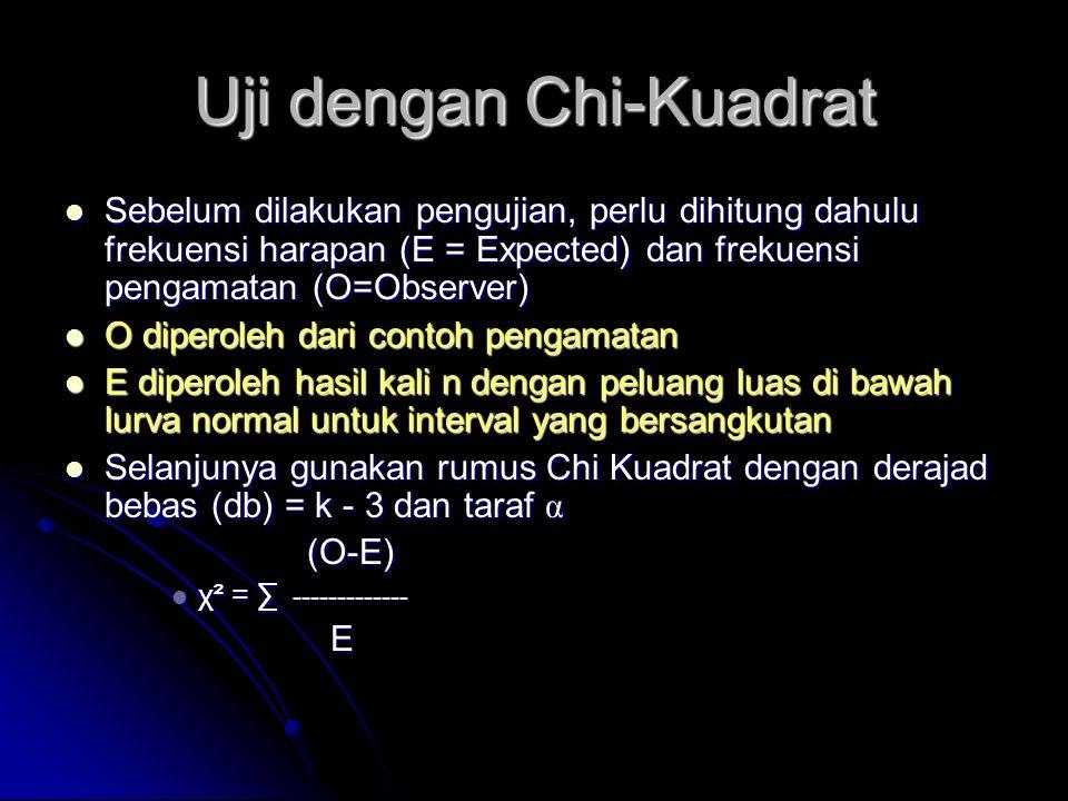 Uji dengan Chi-Kuadrat  Sebelum dilakukan pengujian, perlu dihitung dahulu frekuensi harapan (E = Expected) dan frekuensi pengamatan (O=Observer)  O diperoleh dari contoh pengamatan  E diperoleh hasil kali n dengan peluang luas di bawah lurva normal untuk interval yang bersangkutan  Selanjunya gunakan rumus Chi Kuadrat dengan derajad bebas (db) = k - 3 dan taraf α (O-E) (O-E)  χ² = ∑ ------------- E