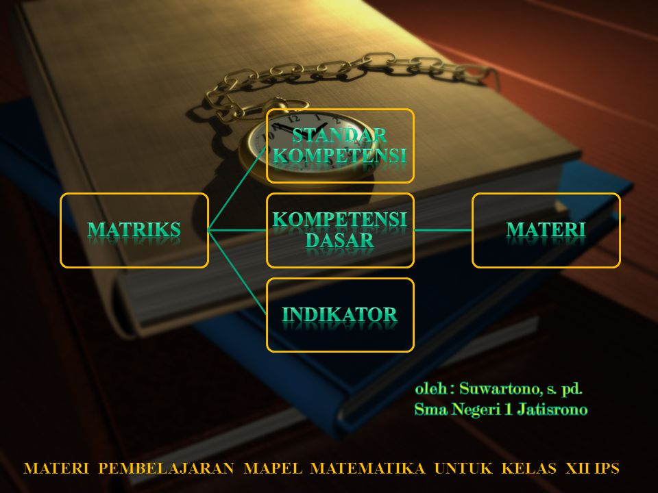 STANDAR KOMPETENSI : Menggunakan konsep matriks dalam pemecahan masalah