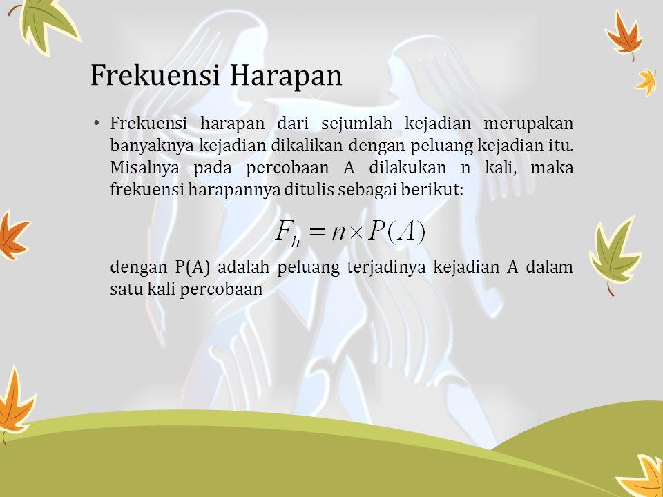 Frekuensi Harapan • Frekuensi harapan dari sejumlah kejadian merupakan banyaknya kejadian dikalikan dengan peluang kejadian itu. Misalnya pada percoba