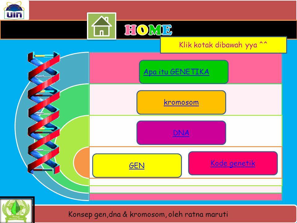 Konsep gen,dna & kromosom, oleh ratna maruti BACKNEXT