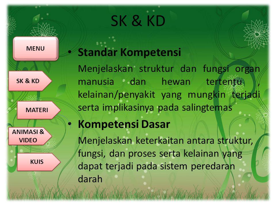 SK & KD • Standar Kompetensi Menjelaskan struktur dan fungsi organ manusia dan hewan tertentu, kelainan/penyakit yang mungkin terjadi serta implikasinya pada salingtemas • Kompetensi Dasar Menjelaskan keterkaitan antara struktur, fungsi, dan proses serta kelainan yang dapat terjadi pada sistem peredaran darah MENU SK & KD MATERI ANIMASI & VIDEO ANIMASI & VIDEO KUIS