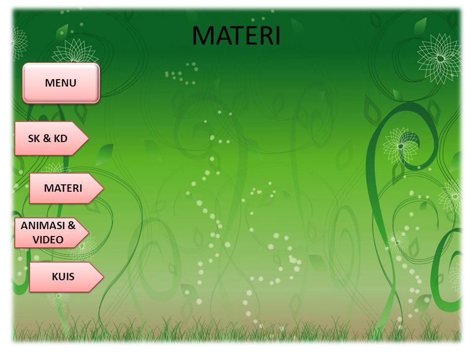 MATERI MENU SK & KD MATERI ANIMASI & VIDEO ANIMASI & VIDEO KUIS