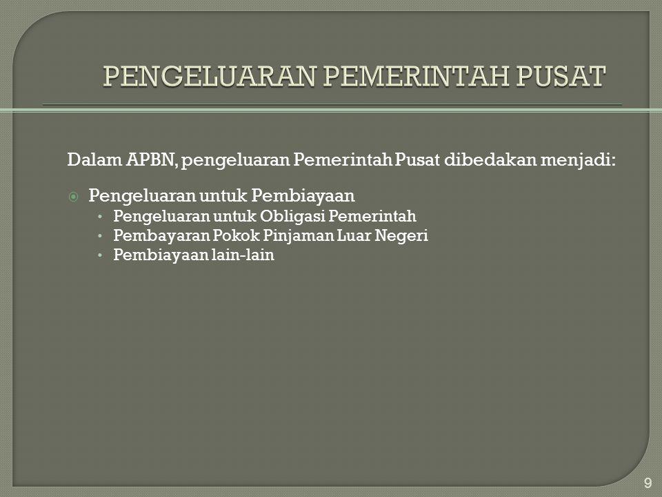 Dalam APBN, pengeluaran Pemerintah Pusat dibedakan menjadi:  Pengeluaran untuk Pembiayaan • Pengeluaran untuk Obligasi Pemerintah • Pembayaran Pokok