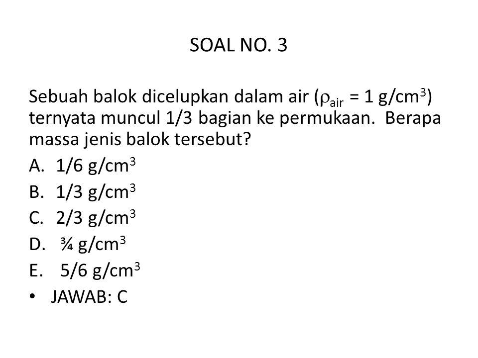 SOAL NO. 3 Sebuah balok dicelupkan dalam air (  air = 1 g/cm 3 ) ternyata muncul 1/3 bagian ke permukaan. Berapa massa jenis balok tersebut? A.1/6 g/