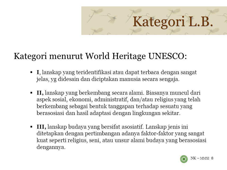 NK – MMXI 8 Kategori L.B. Kategori menurut World Heritage UNESCO:  I, lanskap yang teridentifikasi atau dapat terbaca dengan sangat jelas, yg didesai