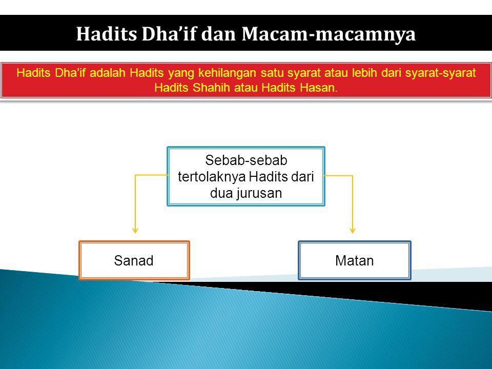 Hadits Dha'if dan Macam-macamnya Hadits Dha'if adalah Hadits yang kehilangan satu syarat atau lebih dari syarat-syarat Hadits Shahih atau Hadits Hasan.