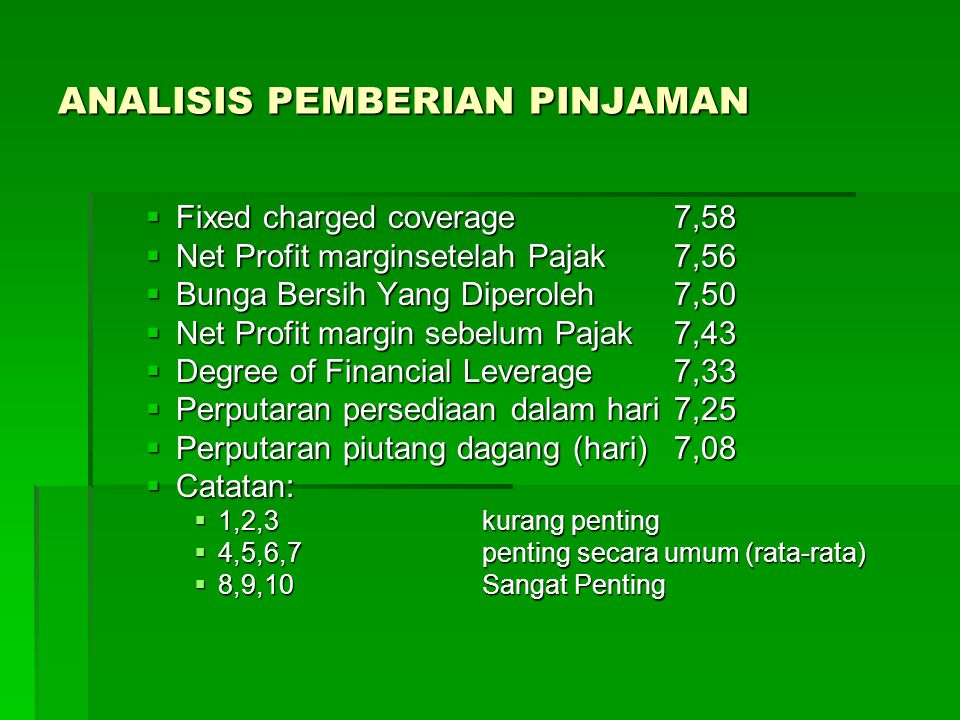 ANALISIS PEMBERIAN PINJAMAN  Fixed charged coverage7,58  Net Profit marginsetelah Pajak7,56  Bunga Bersih Yang Diperoleh7,50  Net Profit margin se