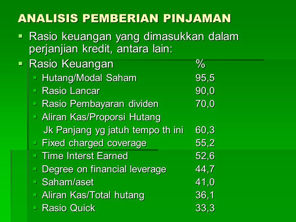 ANALISIS PEMBERIAN PINJAMAN  Rasio keuangan yang dimasukkan dalam perjanjian kredit, antara lain:  Rasio Keuangan%  Hutang/Modal Saham95,5  Rasio