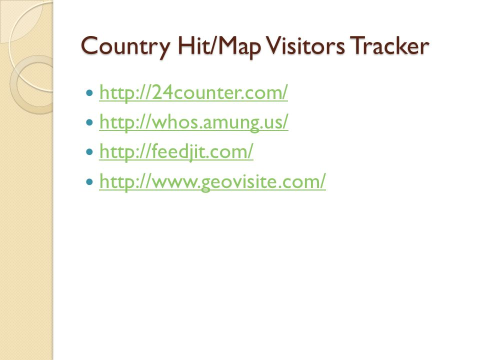 Country Hit/Map Visitors Tracker                