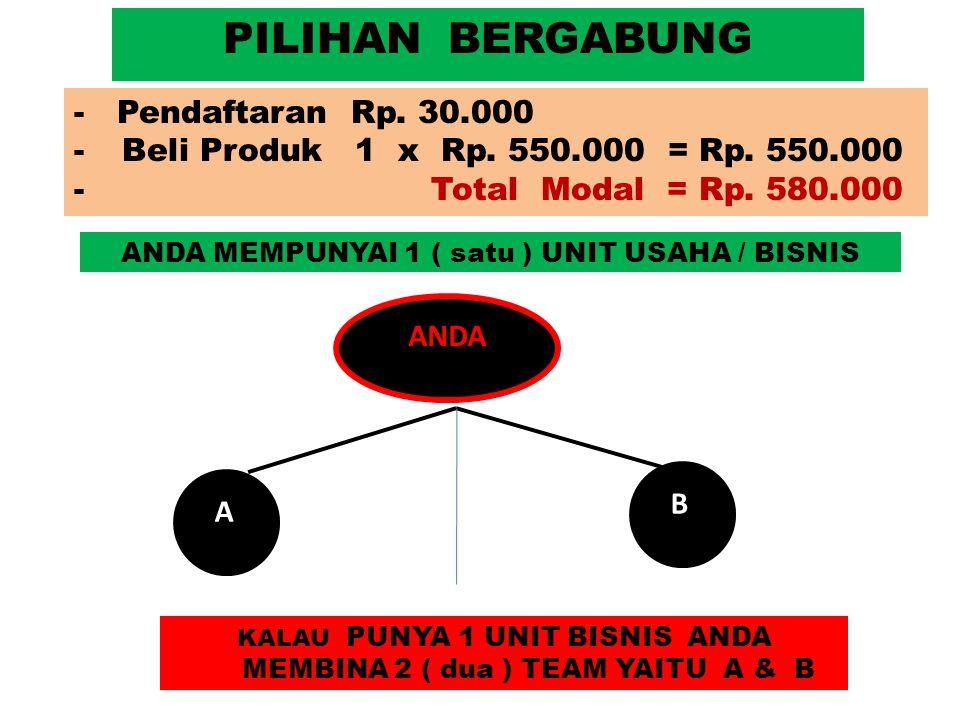 PILIHAN BERGABUNG - Pendaftaran Rp.30.000 -Beli Produk 1 x Rp.