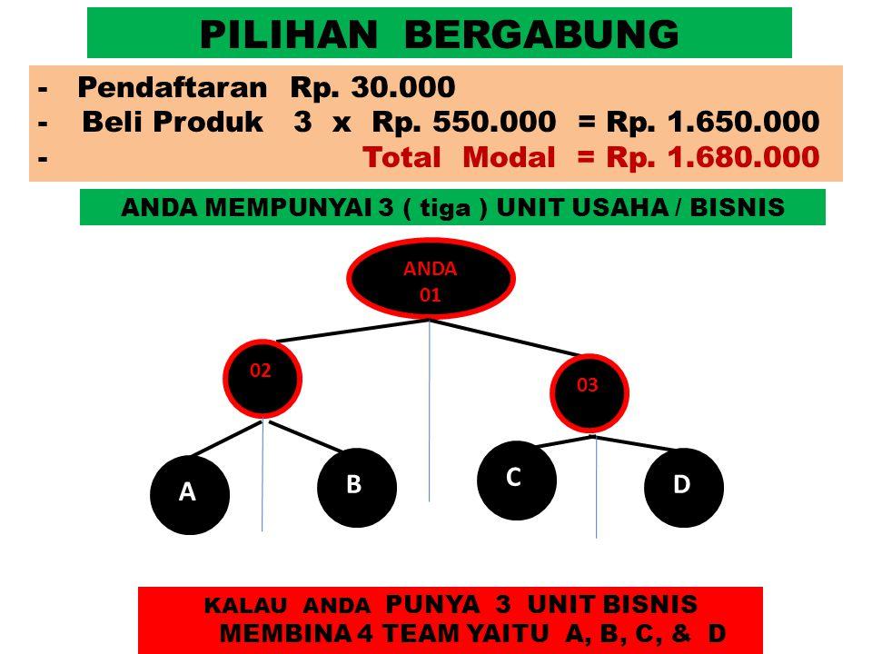 - Pendaftaran Rp.30.000 -Beli Produk 3 x Rp. 550.000 = Rp.