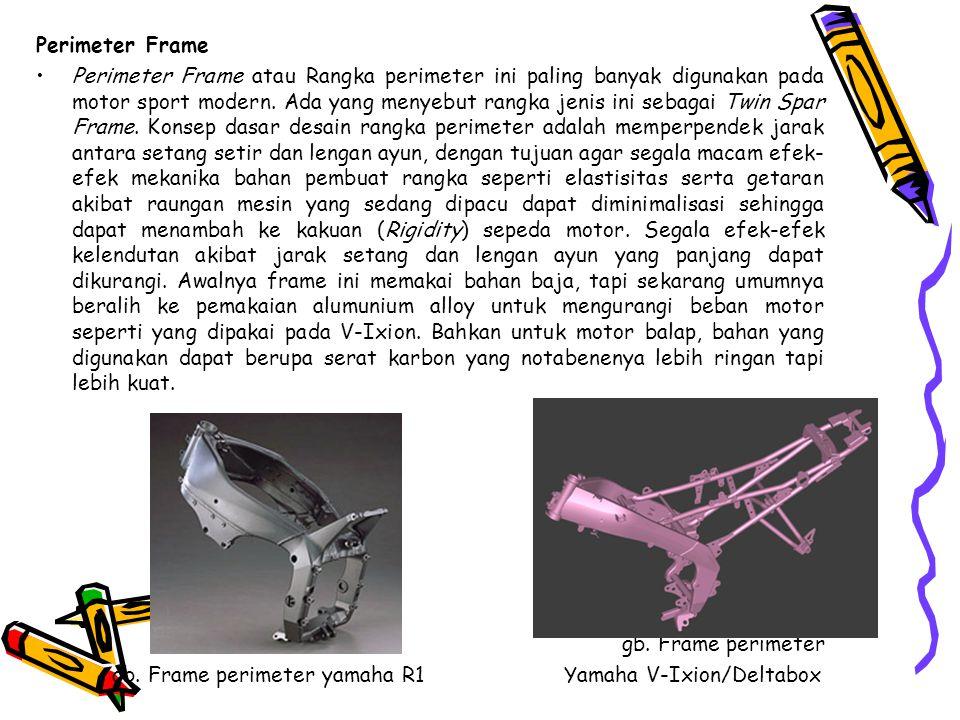 Perimeter Frame •Perimeter Frame atau Rangka perimeter ini paling banyak digunakan pada motor sport modern. Ada yang menyebut rangka jenis ini sebagai