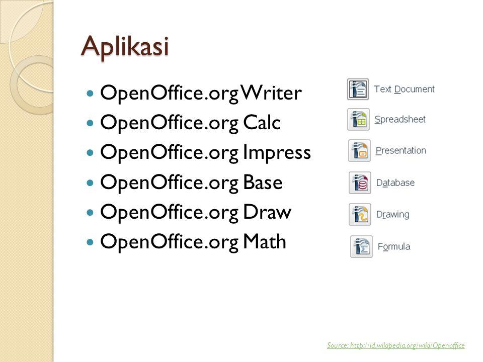 Aplikasi  OpenOffice.org Writer  OpenOffice.org Calc  OpenOffice.org Impress  OpenOffice.org Base  OpenOffice.org Draw  OpenOffice.org Math Source: http://id.wikipedia.org/wiki/Openoffice