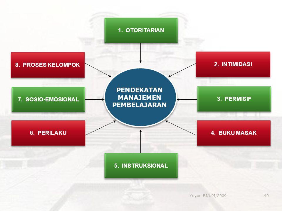 2. INTIMIDASI PENDEKATAN MANAJEMEN PEMBELAJARAN 4. BUKU MASAK 5. INSTRUKSIONAL 6. PERILAKU 8. PROSES KELOMPOK 3. PERMISIF 7. SOSIO-EMOSIONAL 1. OTORIT