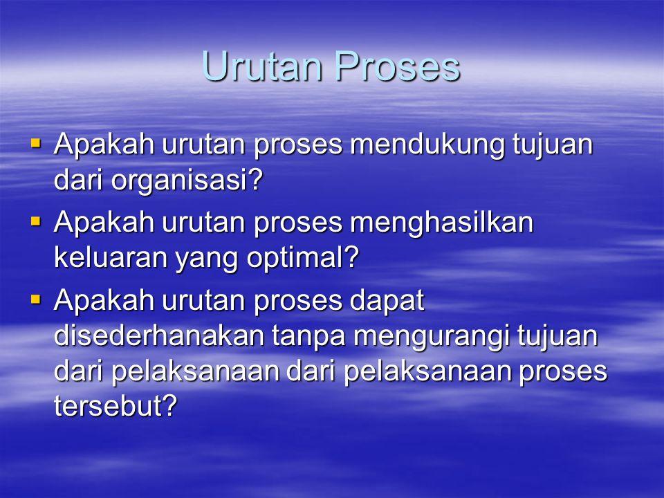 Urutan Proses  Apakah urutan proses mendukung tujuan dari organisasi?  Apakah urutan proses menghasilkan keluaran yang optimal?  Apakah urutan pros