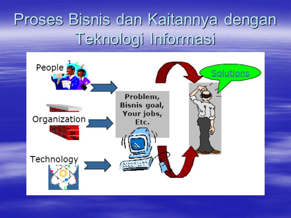 Proses Bisnis dan Kaitannya dengan Teknologi Informasi