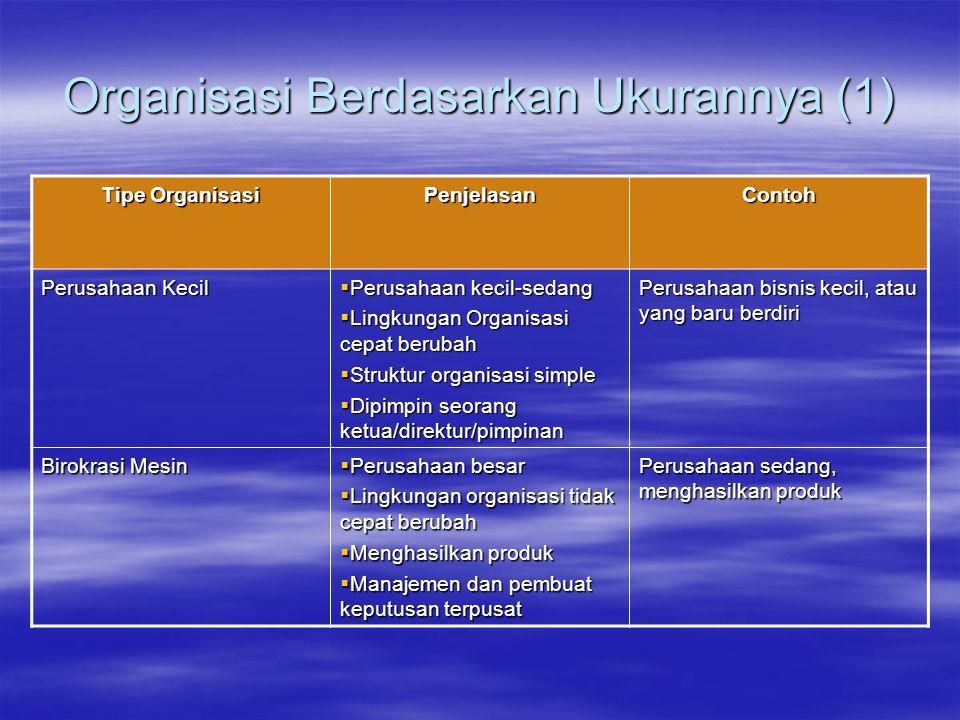 Organisasi Berdasarkan Ukurannya (1) Tipe Organisasi PenjelasanContoh Perusahaan Kecil  Perusahaan kecil-sedang  Lingkungan Organisasi cepat berubah