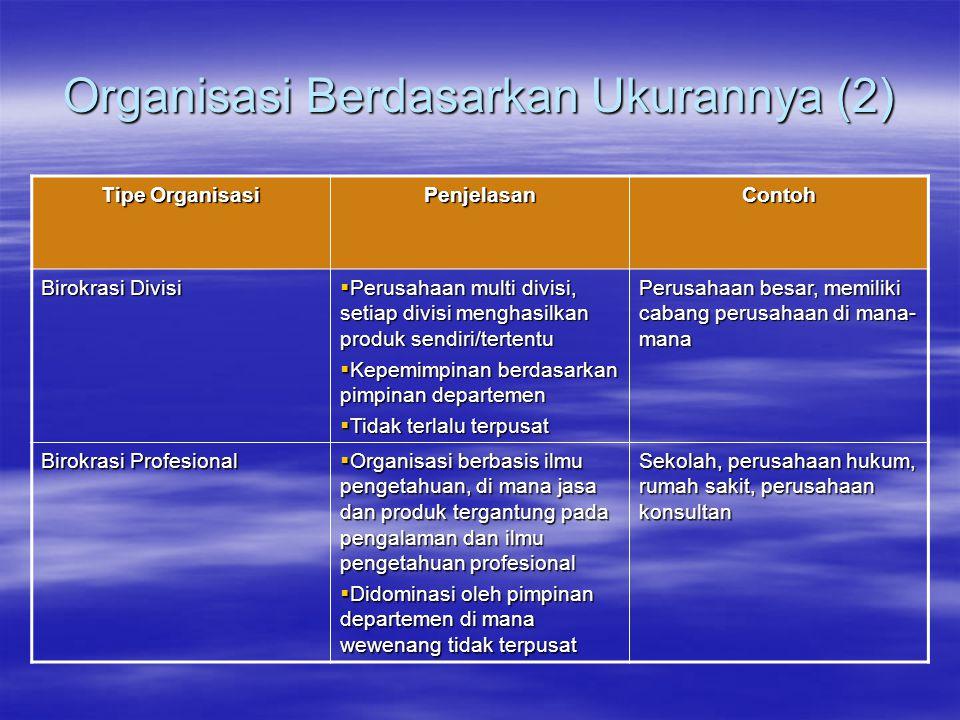 Organisasi Berdasarkan Ukurannya (2) Tipe Organisasi PenjelasanContoh Birokrasi Divisi  Perusahaan multi divisi, setiap divisi menghasilkan produk se