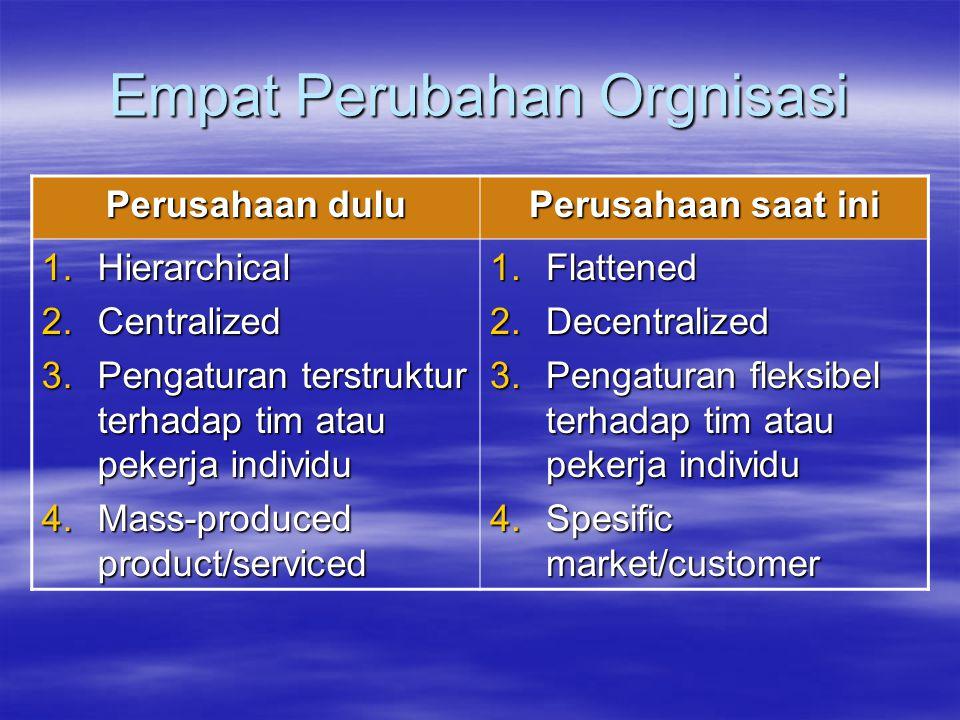 Empat Perubahan Orgnisasi Perusahaan dulu Perusahaan saat ini 1.Hierarchical 2.Centralized 3.Pengaturan terstruktur terhadap tim atau pekerja individu