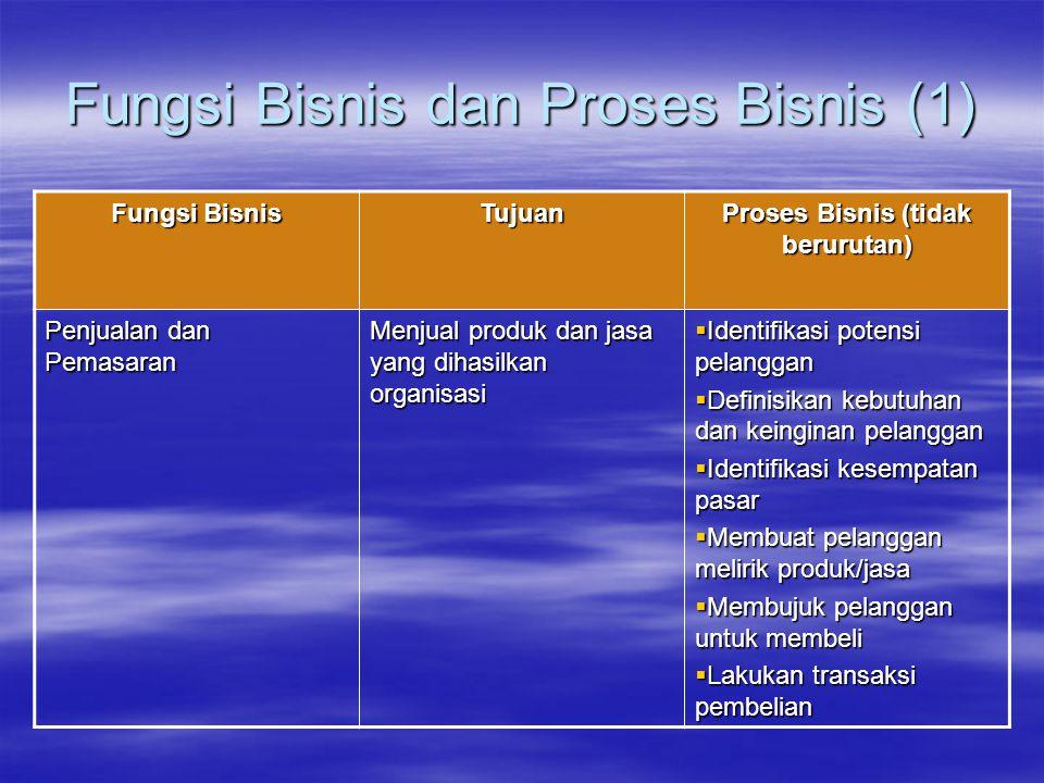 Fungsi Bisnis dan Proses Bisnis (1) Fungsi Bisnis Tujuan Proses Bisnis (tidak berurutan) Penjualan dan Pemasaran Menjual produk dan jasa yang dihasilk