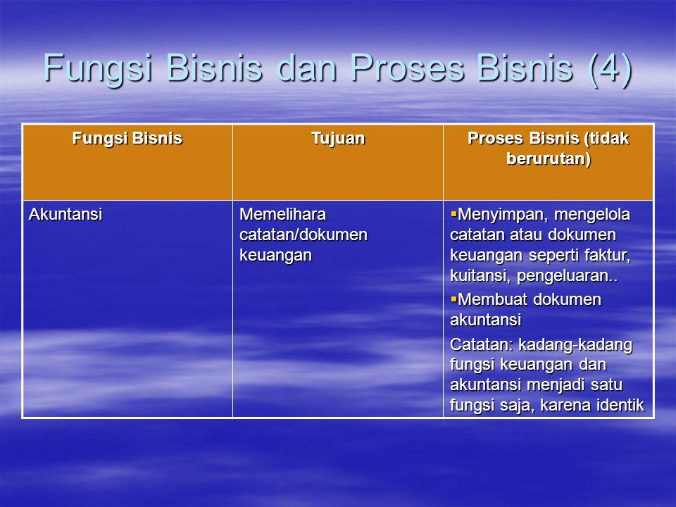 Fungsi Bisnis dan Proses Bisnis (4) Fungsi Bisnis Tujuan Proses Bisnis (tidak berurutan) Akuntansi Memelihara catatan/dokumen keuangan  Menyimpan, me