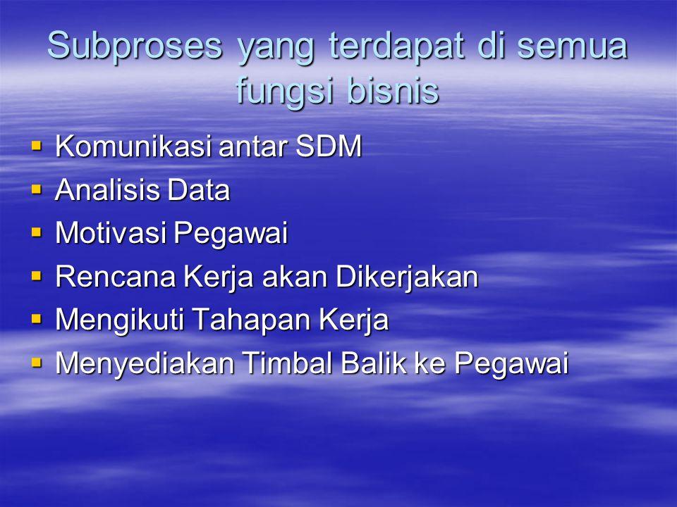 Subproses yang terdapat di semua fungsi bisnis  Komunikasi antar SDM  Analisis Data  Motivasi Pegawai  Rencana Kerja akan Dikerjakan  Mengikuti T