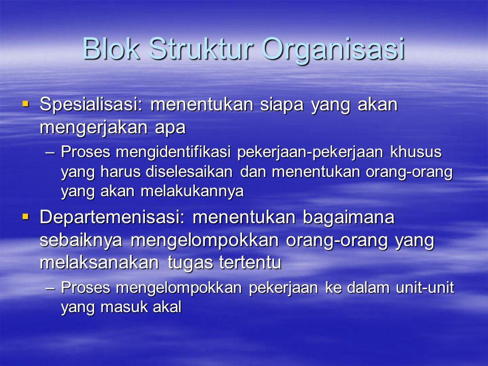 Blok Struktur Organisasi  Spesialisasi: menentukan siapa yang akan mengerjakan apa –Proses mengidentifikasi pekerjaan-pekerjaan khusus yang harus dis