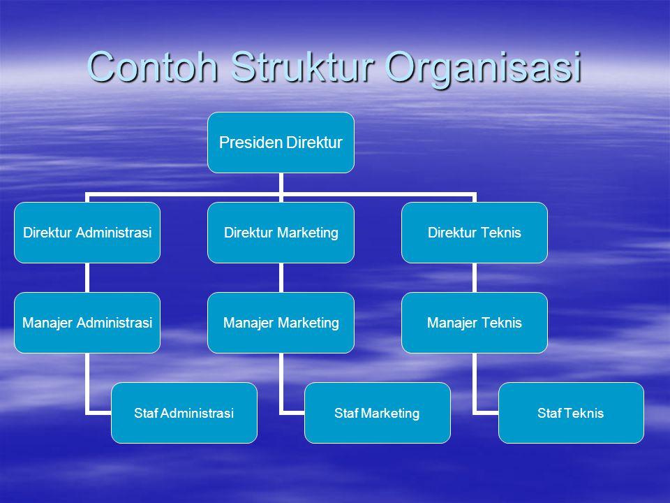 Contoh Struktur Organisasi Presiden Direktur Direktur Administrasi Manajer Administrasi Staf Administrasi Direktur Marketing Manajer Marketing Staf Ma