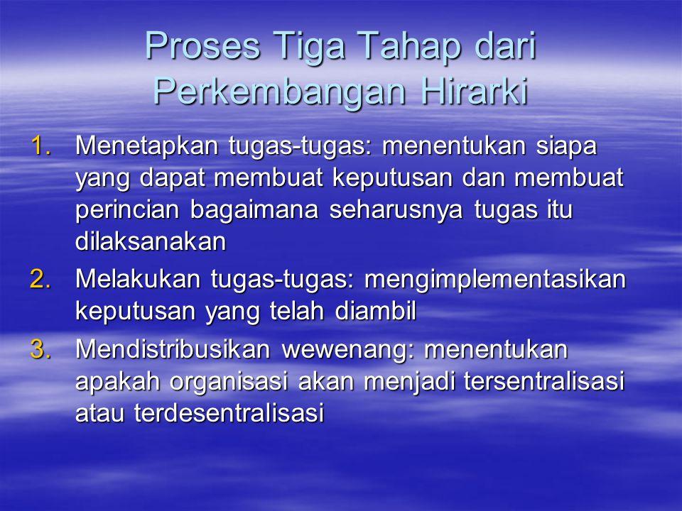 Proses Tiga Tahap dari Perkembangan Hirarki 1.Menetapkan tugas-tugas: menentukan siapa yang dapat membuat keputusan dan membuat perincian bagaimana se