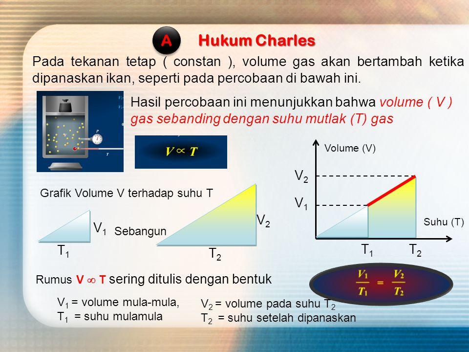 Pada tekanan tetap ( constan ), volume gas akan bertambah ketika dipanaskan ikan, seperti pada percobaan di bawah ini.