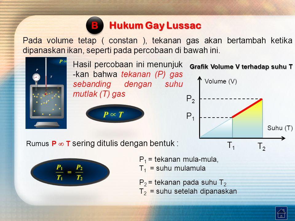 Pada volume tetap ( constan ), tekanan gas akan bertambah ketika dipanaskan ikan, seperti pada percobaan di bawah ini.