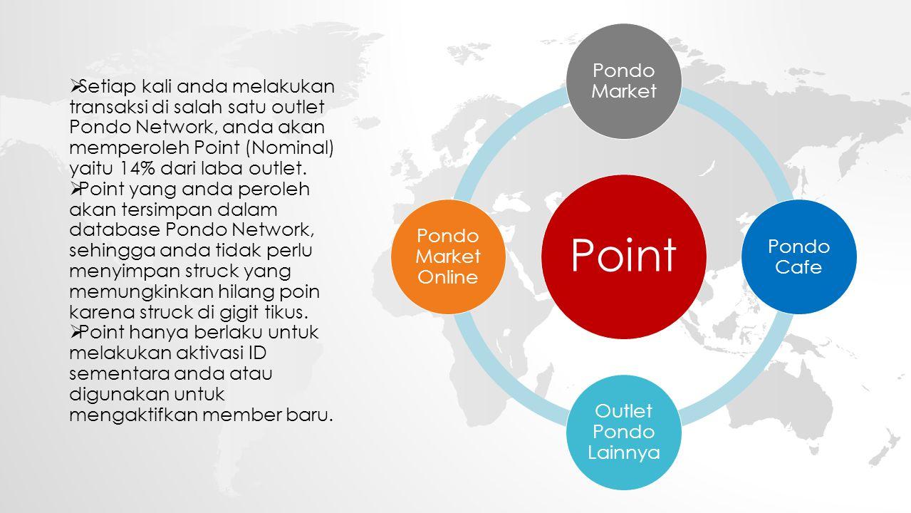 Point Pondo Market Pondo Cafe Outlet Pondo Lainnya Pondo Market Online  Setiap kali anda melakukan transaksi di salah satu outlet Pondo Network, anda