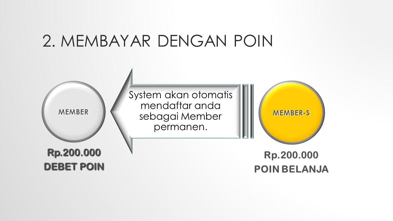 2. MEMBAYAR DENGAN POIN MEMBER-S MEMBER Rp.200.000 DEBET POIN System akan otomatis mendaftar anda sebagai Member permanen.