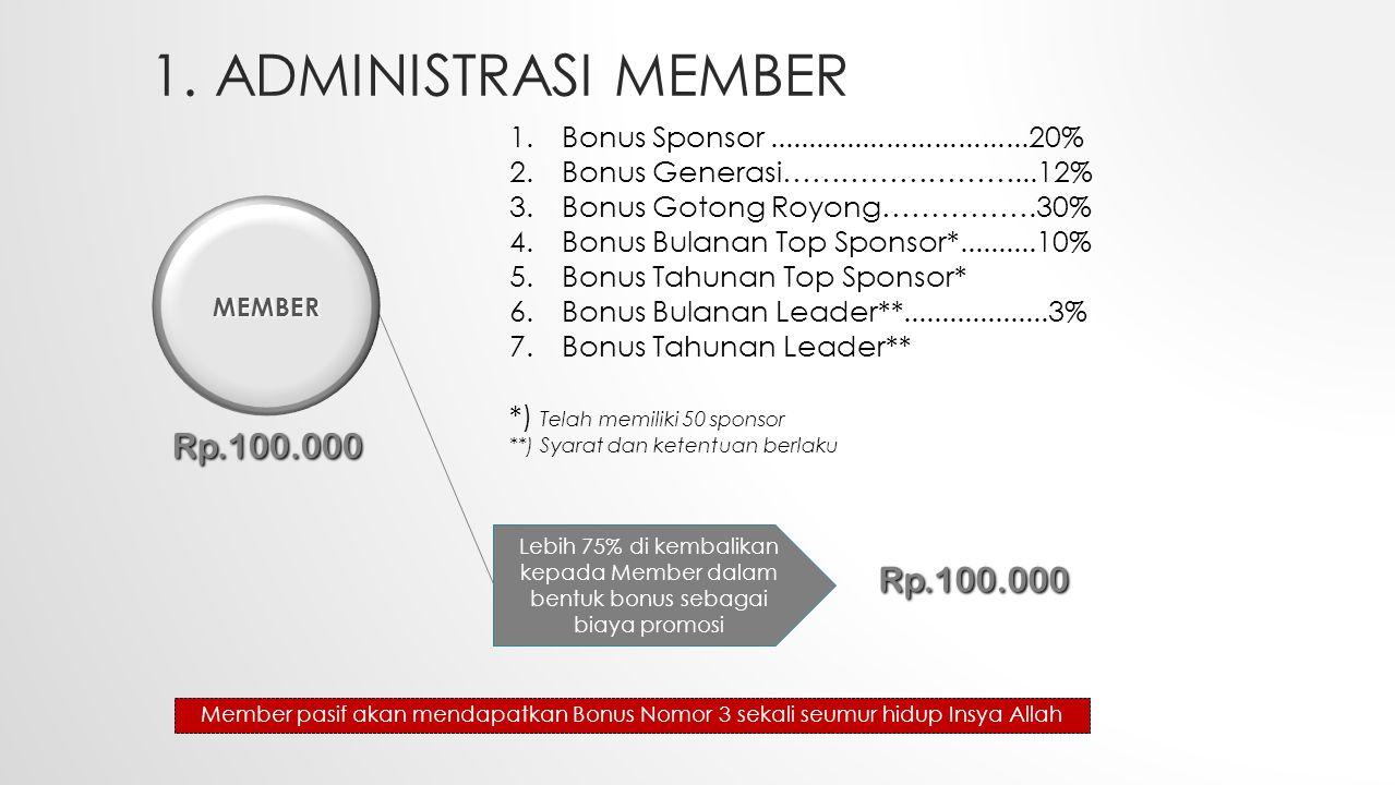 1. ADMINISTRASI MEMBER Lebih 75% di kembalikan kepada Member dalam bentuk bonus sebagai biaya promosi Rp.100.000 1.Bonus Sponsor......................
