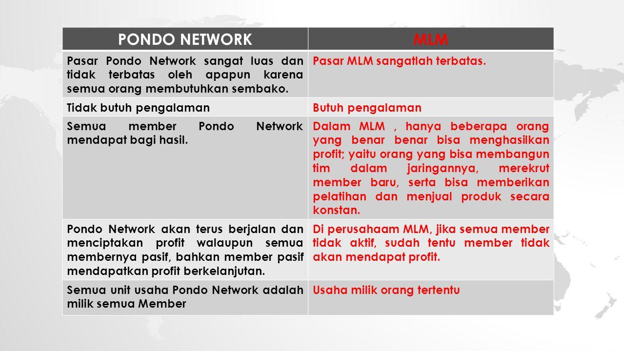 PONDO NETWORKMLM Pasar Pondo Network sangat luas dan tidak terbatas oleh apapun karena semua orang membutuhkan sembako. Pasar MLM sangatlah terbatas.