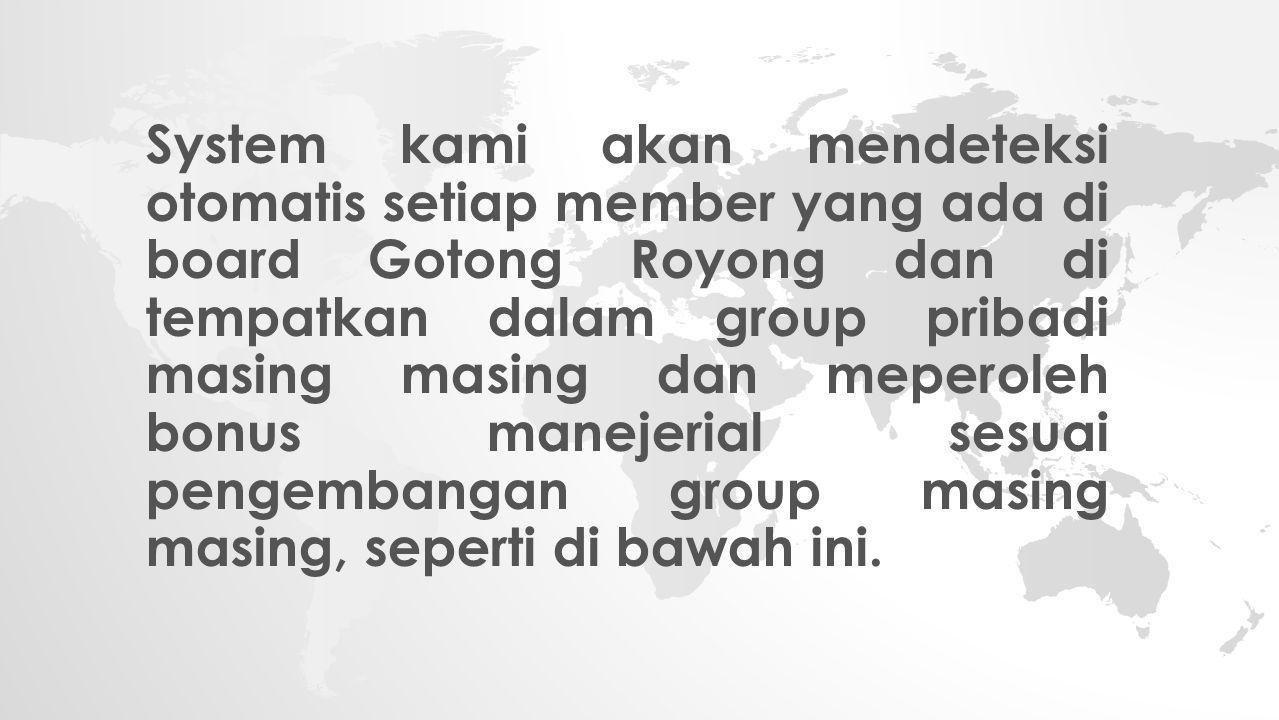System kami akan mendeteksi otomatis setiap member yang ada di board Gotong Royong dan di tempatkan dalam group pribadi masing masing dan meperoleh bo