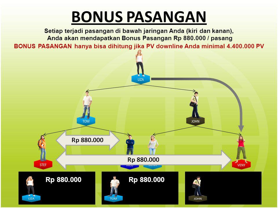 BONUS PASANGAN Rp 880.000 Setiap terjadi pasangan di bawah jaringan Anda (kiri dan kanan), Anda akan mendapatkan Bonus Pasangan Rp 880.000 / pasang BONUS PASANGAN hanya bisa dihitung jika PV downline Anda minimal 4.400.000 PV
