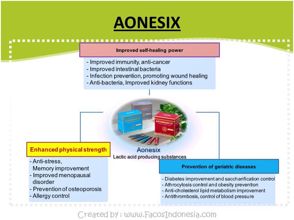 AONESIX Created by : www.FacosIndonesia.com