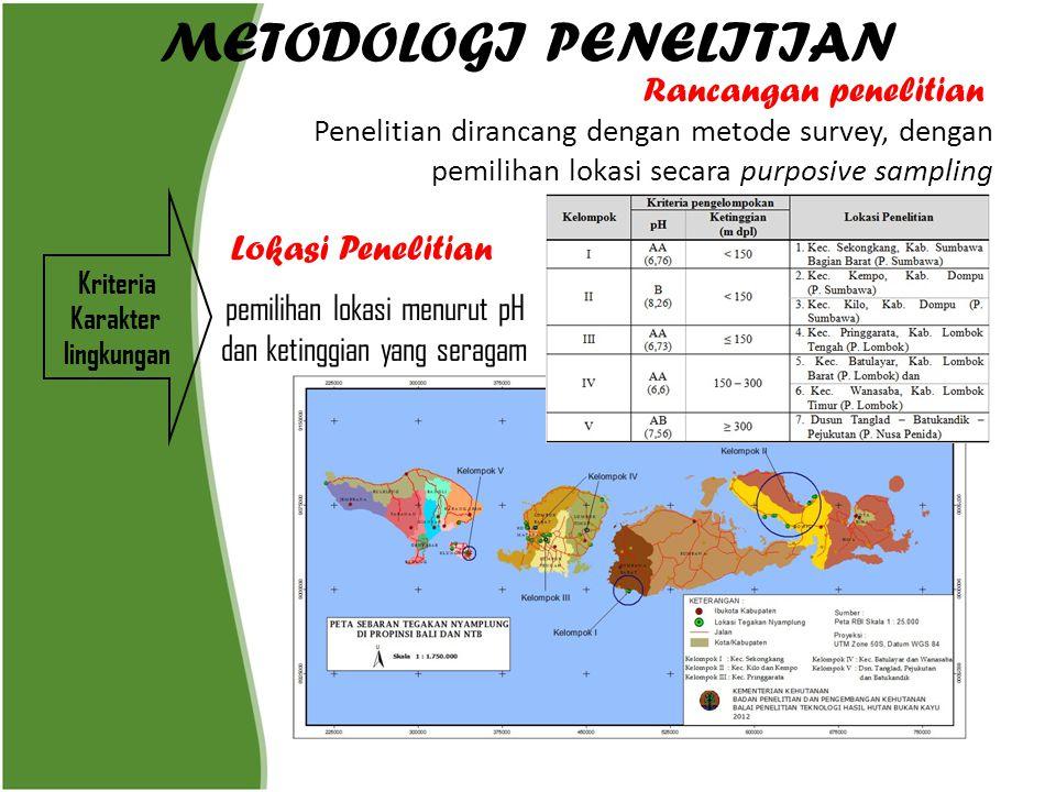 METODOLOGI PENELITIAN Rancangan penelitian Penelitian dirancang dengan metode survey, dengan pemilihan lokasi secara purposive sampling Lokasi Penelit