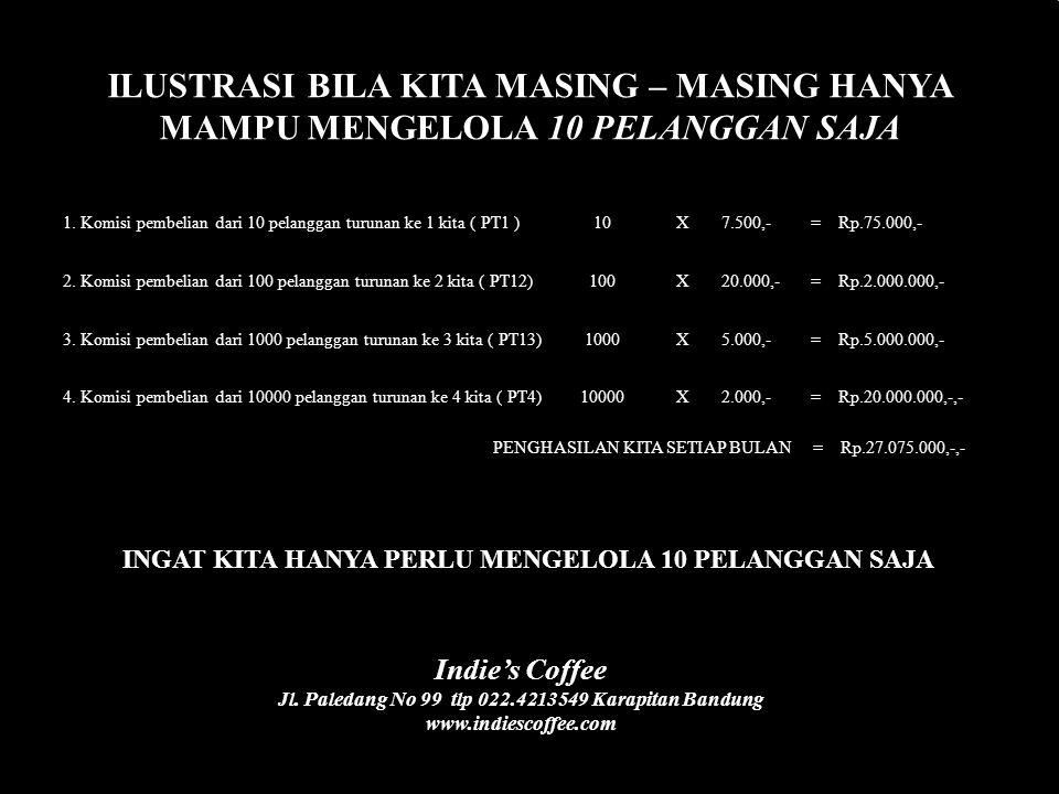 ILUSTRASI BILA KITA MASING – MASING HANYA MAMPU MENGELOLA 10 PELANGGAN SAJA Indie's Coffee Jl. Paledang No 99 tlp 022.4213549 Karapitan Bandung www.in